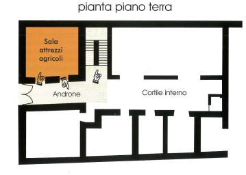 museo sale piano terra