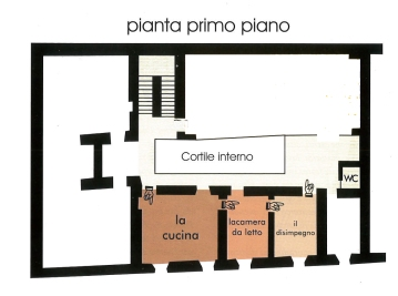 museo sale pianoprimo